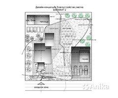 Ландшафтный дизайн участка, визуализация